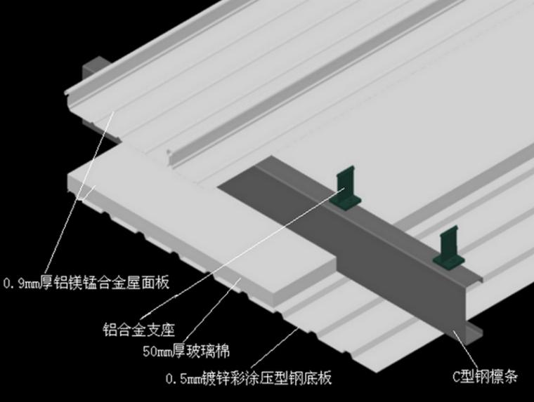 [内蒙古]体育场项目金属屋面工程施工方案(121页)