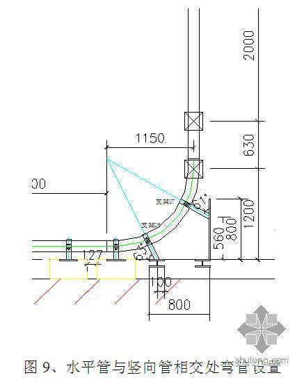 [天津]主塔楼超高层混凝土施工方案(钢管柱 压型钢板楼板 顶升法)