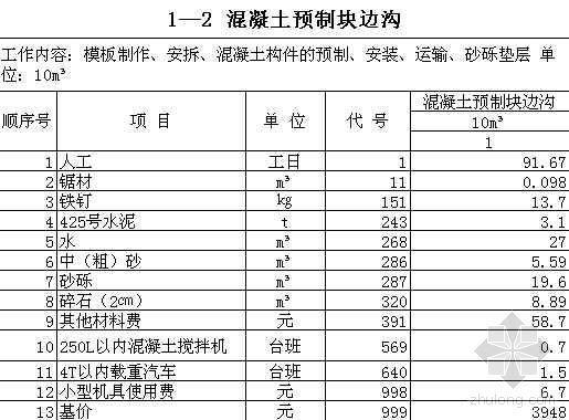 公路工程预算补充定额(2006.12)