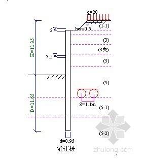 [上海]商业大厦深基坑围护结构钻孔桩设计计算书