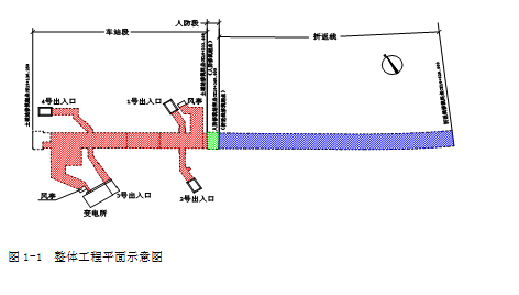 天津地铁车站施工组织设计