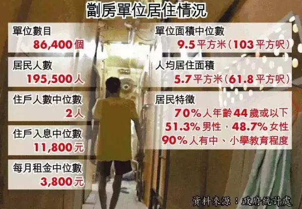 """没见过香港的""""棺材房""""都不知道我们住得多幸福_5"""