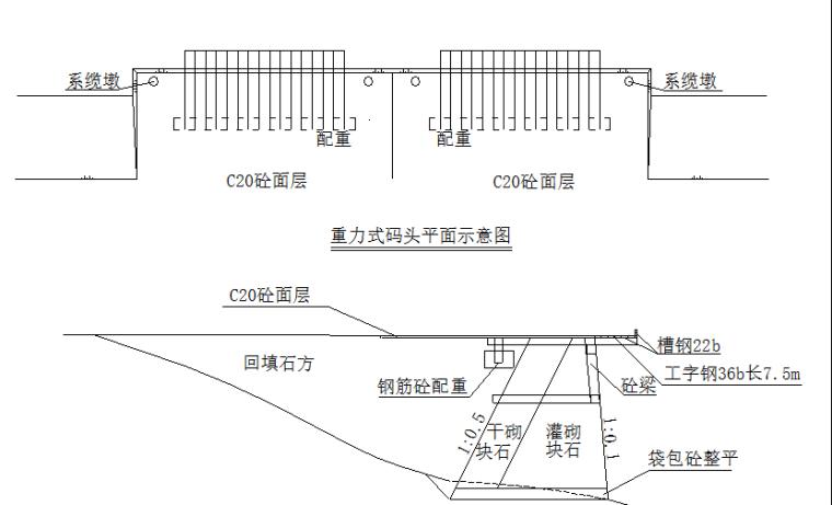 海上船拋石方筑堤施工工法