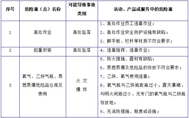 航道整治工程桥面系冬期施工安全、技术方案(word,13页)