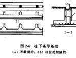 柱下钢筋混凝土条形基础设计(PPT,17页)