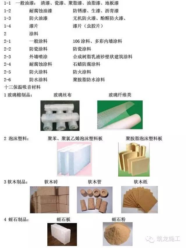 """常用建筑工程材料详细分类及高清图片,学完就能变身""""百科全书""""_11"""