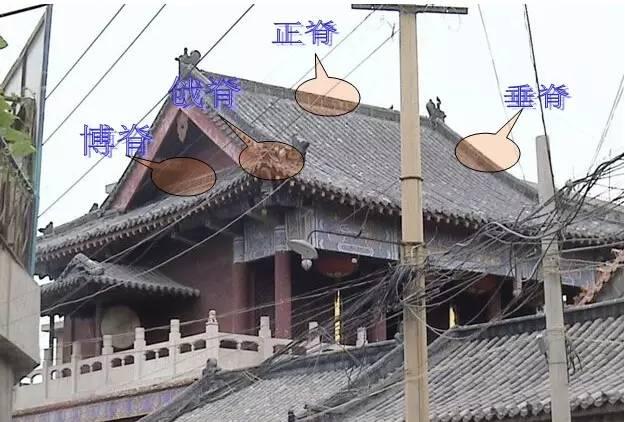 干货|中国古建筑的精髓所在_9