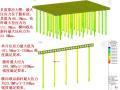 桥梁临时施工结构设计与计算培训PPT(174页)