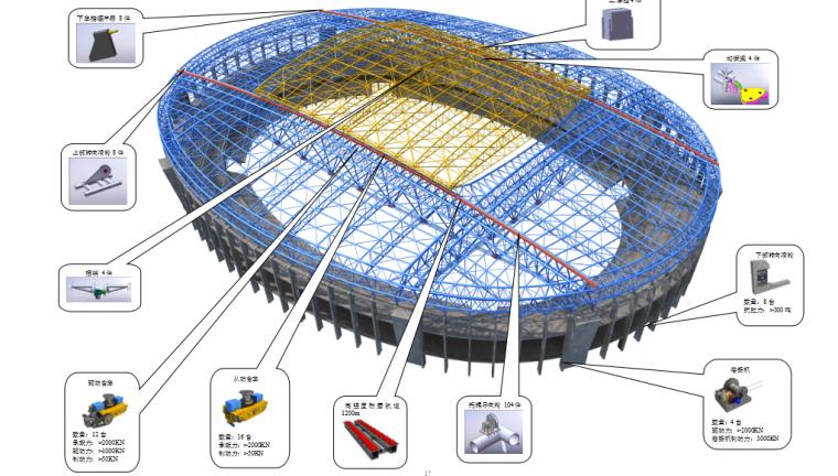[绍兴县]体育中心体育场钢结构工程技术标(图文详细)