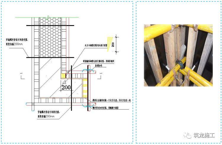五大分部工程施工质量标准化图集,大量现场细部节点做法!_11