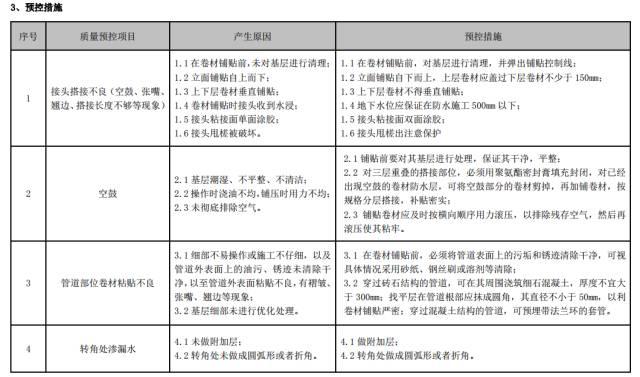 建筑工程施工工艺质量管理标准化指导手册_50