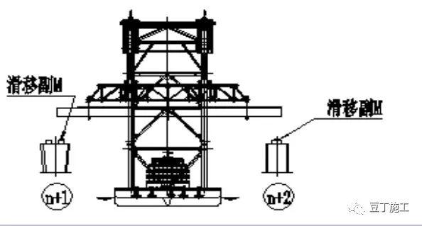 案例欣赏:港珠澳大桥8大关键施工技术_45
