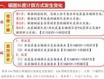 逐条对比16G101与11G101的变化