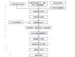 玉磨铁路隧道工程作业指导书(Word版,共146页)
