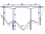 公路预应力混凝土连续刚构桥设计