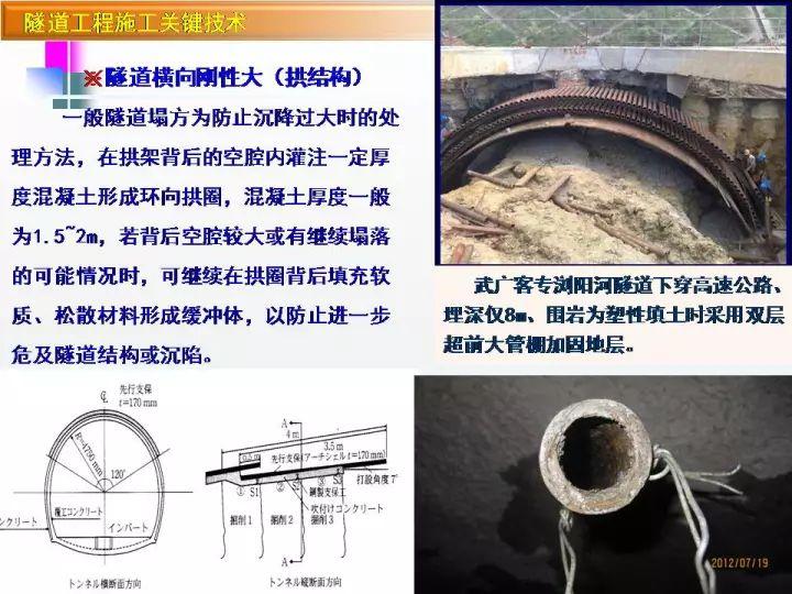 图文|隧道工程施工宝典_33