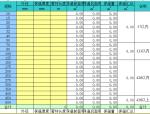 管材表面积辅助计算表