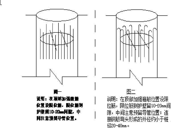 钻孔灌注桩基础桩位的施工测量控制方法论