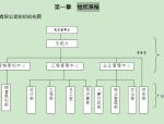 房地产管理制度与员工手册完整版