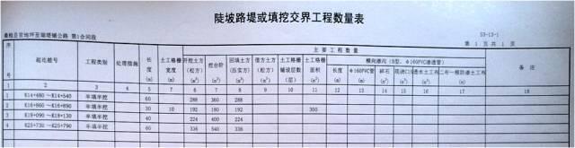 图文详解新旧路基衔接施工技术交底_4
