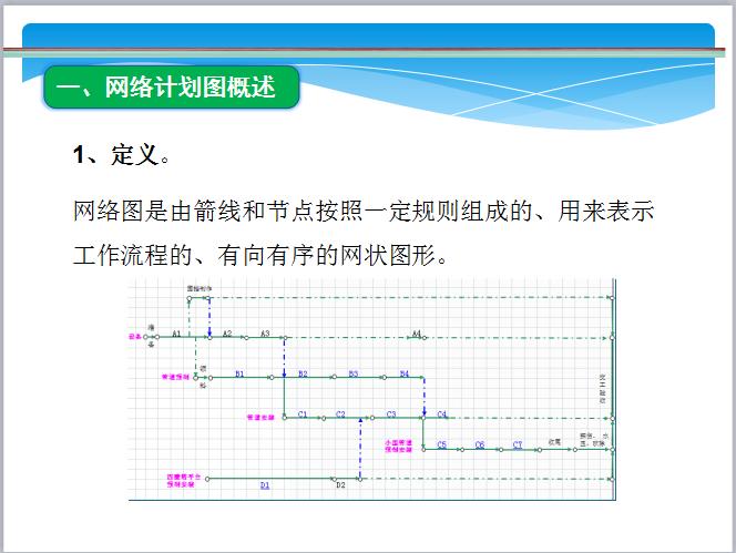 网络计划图netplan培训课件