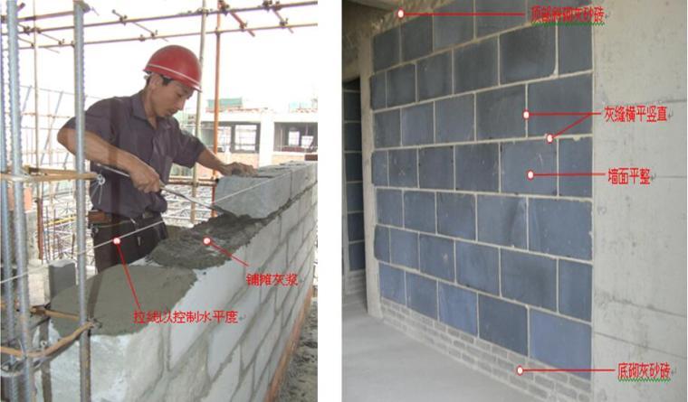 [重庆]碧桂园高层住宅楼砌体工程技术交底PPT(加气混凝土砌块)