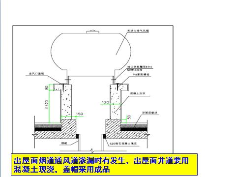 建筑工程施工过程重点质量问题分析及亮点图片赏析(二百余页,附图丰富)_18