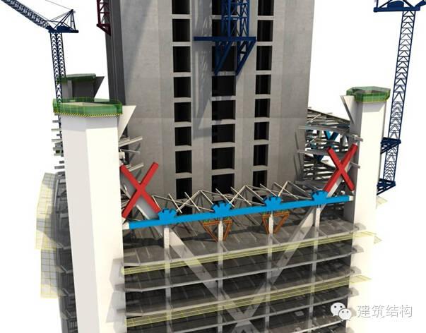 建筑结构丨超高层建筑钢结构施工流程三维效果图_3