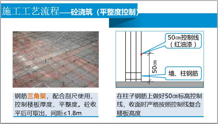 施工工艺流程——砼浇筑(平整度控制)