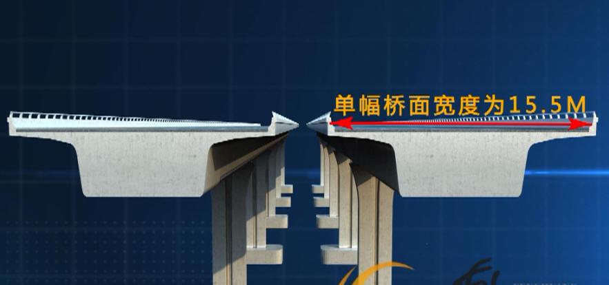 斜拉桥黄河大桥正桥及互通立交引桥工程上下结构施工技术三维动画演示(10分钟)_2