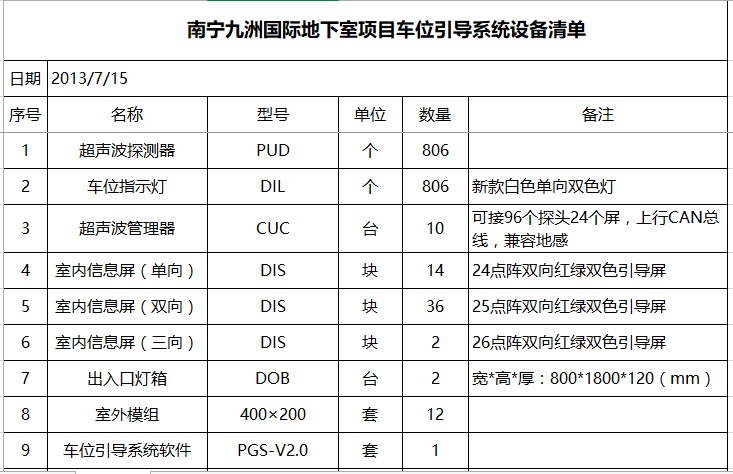 [广西]南宁某大型地下停车场车辆诱导系统全套施工图(含清单 设计说明)