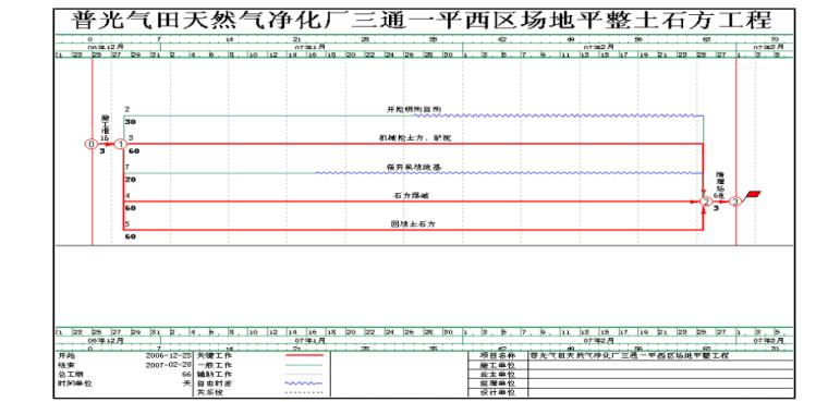 场地平整(土石方及边坡工程)施工组织设计_2