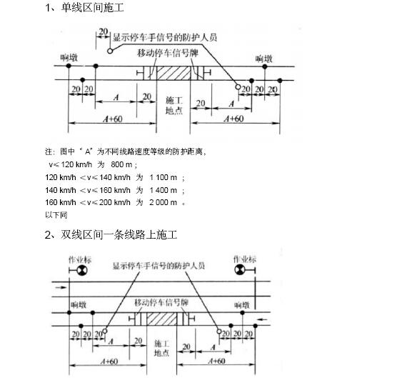 铁路工程建设标准化监理站管理手册(306页,图文丰富)_2