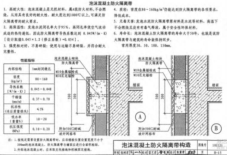 10J121外墙外保温建筑构造_6