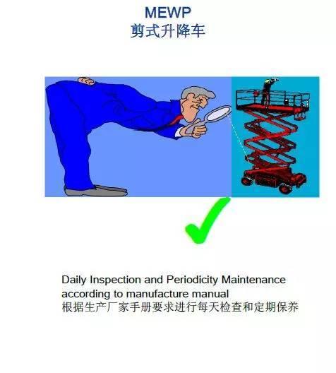 外企安全施工漫画图|中英文对照(全)_13