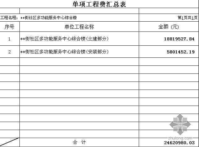 广州某社区多功能服务中心综合楼清单报价书