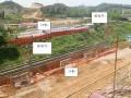 [贵州]跨铁路箱梁架设专项施工方案(中铁)
