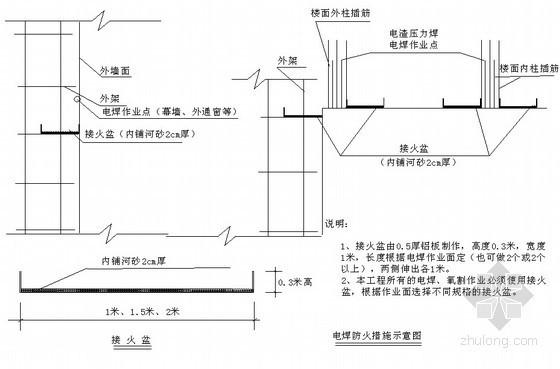 建筑工程高层住宅消防安全施工方案(平面布置图)