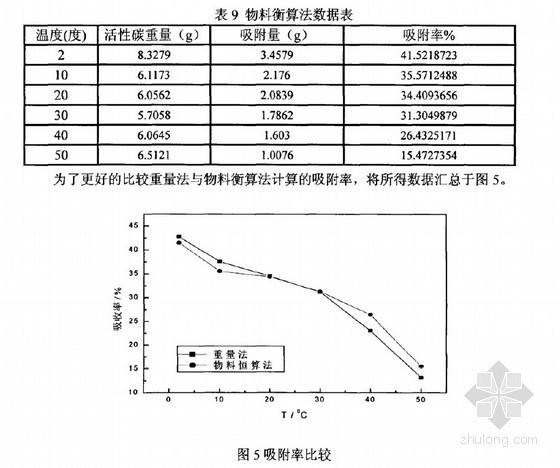 [硕士]苯泄露事故的应急处置研究及标准编制[2010]