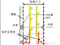 混凝土保护层控制措施,日本技术来一套!