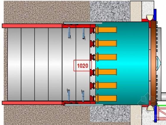 隧道盾构施工中各种质量通病及防治措施详解92页(知名企业)