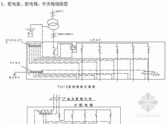 [陕西]体育馆施工现场临时用电用水专项方案(计算书)