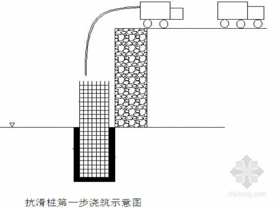 [贵州]既有铁路高边坡防护人工挖孔抗滑桩施工方案