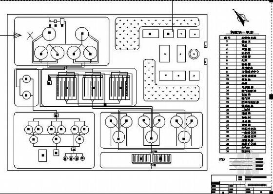 30万吨某污水处理厂设计(论文+计算+图纸)