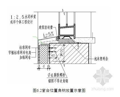 青岛市某高层住宅外墙保温施工方案