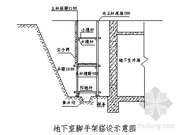 深圳某高层建筑外脚手架施工方案