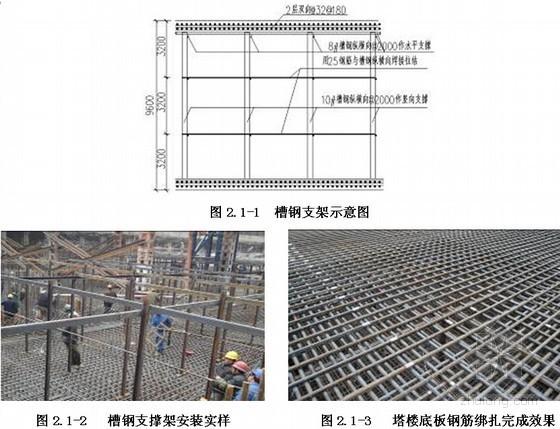 [江苏]地标性超高层塔楼工程新技术应用综合报告(150余页 图文结合)