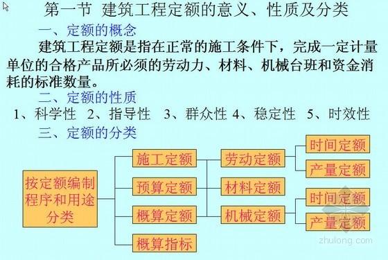 山东省造价员考试内部培训课件(全套)