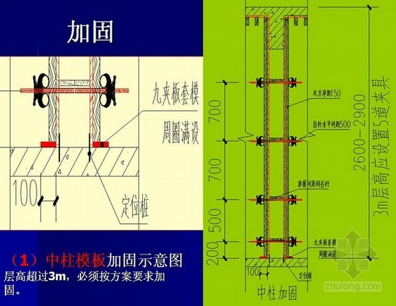 建筑工程节点质量通病图集(附图)