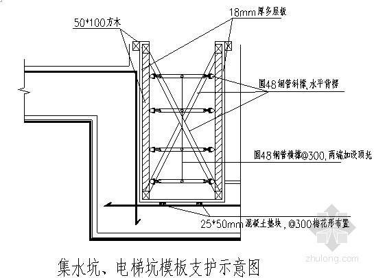 [安徽]高层住宅地下车库及人防工程施工方案